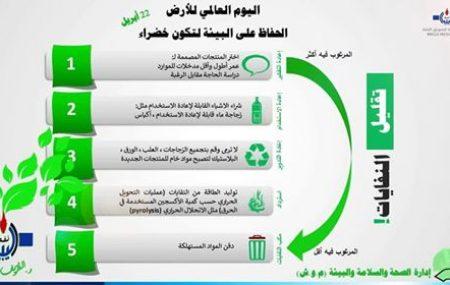 اليوم العالمي للأرض الحفاظ على البيئة لتكون خضراء